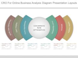 Cro For Online Business Analysis Diagram Presentation Layouts