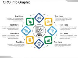 Cro Info Graphic