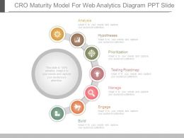 Cro Maturity Model For Web Analytics Diagram Ppt Slide