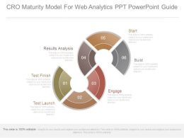 cro_maturity_model_for_web_analytics_ppt_powerpoint_guide_Slide01