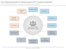 Cro Maturity Model For Web Analytics Ppt Sample Download