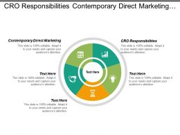 Cro Responsibilities Contemporary Direct Marketing Event Based Marketing Cpb