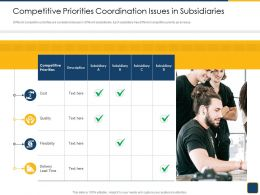 Cross Border Management Competitive Priorities Coordination Issues In Subsidiaries Ppt Charts