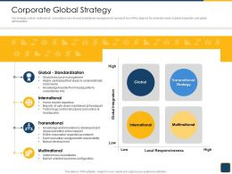 Cross Border Subsidiaries Management Corporate Global Strategy Ppt Powerpoint Presentation Files