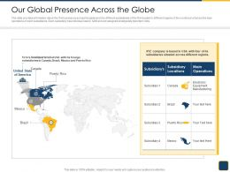 Cross Border Subsidiaries Management Our Global Presence Across The Globe Ppt Samples