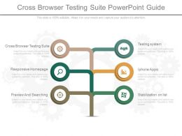 Cross Browser Testing Suite Powerpoint Guide
