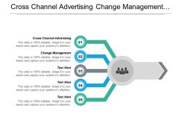 Cross Channel Advertising Change Management Retail Management Media Planning Cpb