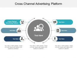Cross Channel Advertising Platform Ppt Powerpoint Presentation File Show Cpb