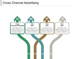 Cross Channel Advertising Ppt Powerpoint Presentation Summary Deck Cpb