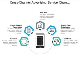 Cross Channel Advertising Service Chain Optimization Supply Chain Management Cpb