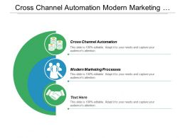 Cross Channel Automation Modern Marketing Processes Performance Engagement Cpb