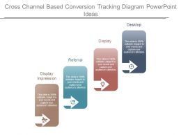 Cross Channel Based Conversion Tracking Diagram Powerpoint Ideas