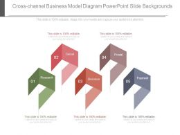 Cross Channel Business Model Diagram Powerpoint Slide Backgrounds