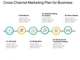 Cross Channel Marketing Plan For Business