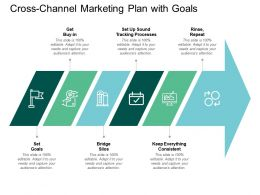 Cross Channel Marketing Plan With Goals