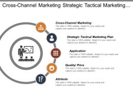 Cross Channel Marketing Strategic Tactical Marketing Plan Management Services Cpb