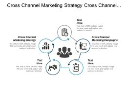 Cross Channel Marketing Strategy Cross Channel Marketing Campaigns Cpb