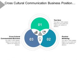 Cross Cultural Communication Business Position Marketing Kaizen Process Improvement Cpb