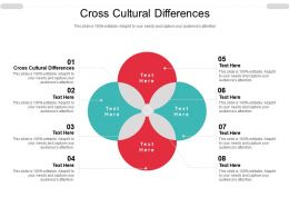 Cross Cultural Differences Ppt Powerpoint Presentation Professional Visual Aids Cpb