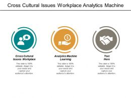 Cross Cultural Issues Workplace Analytics Machine Learning Business Networking Cpb