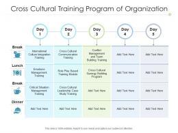 Cross Cultural Training Program Of Organization