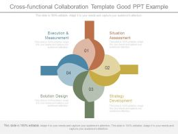 Cross Functional Collaboration Template Good Ppt Example