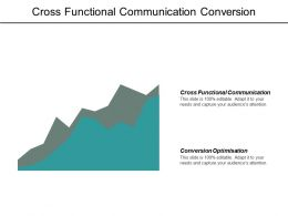 Cross Functional Communication Conversion Optimisation Organizational Competence Predictive Analytics Cpb