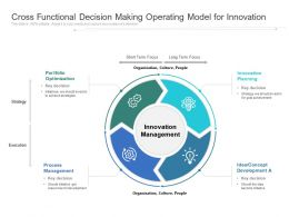 Cross Functional Decision Making Operating Model For Innovation