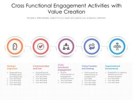 Cross Functional Engagement Activities With Value Creation