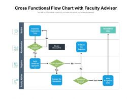 Cross Functional Flow Chart With Faculty Advisor