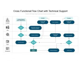 Cross Functional Flow Chart With Technical Support