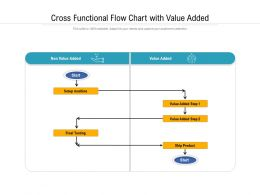 Cross Functional Flow Chart With Value Added