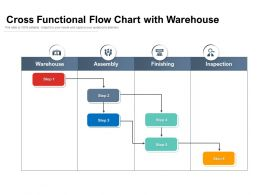 Cross Functional Flow Chart With Warehouse