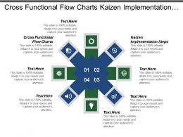 Cross Functional Flow Charts Kaizen Implementation Steps Feasibility Analysis Cpb