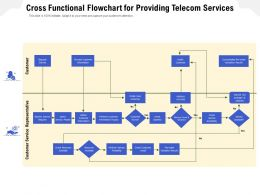 Cross Functional Flowchart For Providing Telecom Services