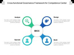 Cross Functional Governance Framework For Competence Center