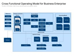 Cross Functional Operating Model For Business Enterprise