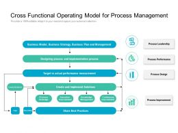 Cross Functional Operating Model For Process Management
