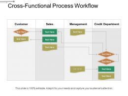 Cross Functional Process Workflow Ppt Images Gallery