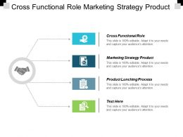 Cross Functional Role Marketing Strategy Product Product Launching Process Cpb