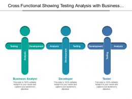 Cross Functional Showing Testing Analysis With Business Analyst Tester Development