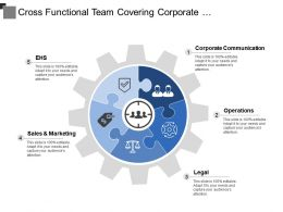 Cross Functional Team Covering Corporate Communication Operations Legal Sales