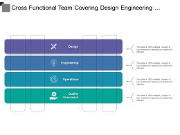 Cross Functional Team Covering Design Engineering Operations And Quality Assurance