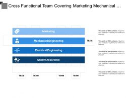 Cross Functional Team Covering Marketing Mechanical Electrical Engineering