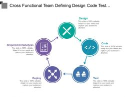 Cross Functional Team Defining Design Code Test Deploy And Requirement Analysis