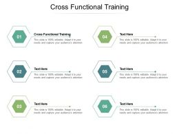 Cross Functional Training Ppt Powerpoint Presentation Styles Cpb
