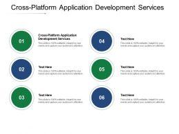 Cross Platform Application Development Services Ppt Powerpoint Presentation Portfolio Design Ideas Cpb