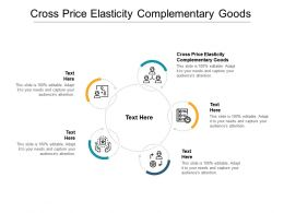 Cross Price Elasticity Complementary Goods Ppt Powerpoint Presentation Gallery Summary Cpb