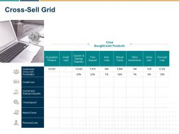 Cross Sell Grid Ppt Powerpoint Presentation Icon Pictures