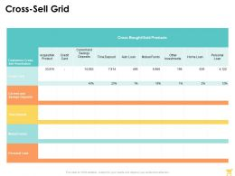 Cross Sell Grid Ppt Powerpoint Presentation Ideas Background
